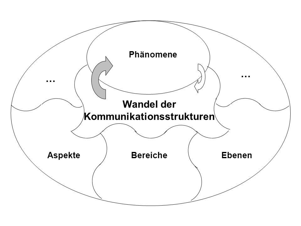 Phänomene Wandel der Kommunikationsstrukturen BereicheAspekteEbenen … …
