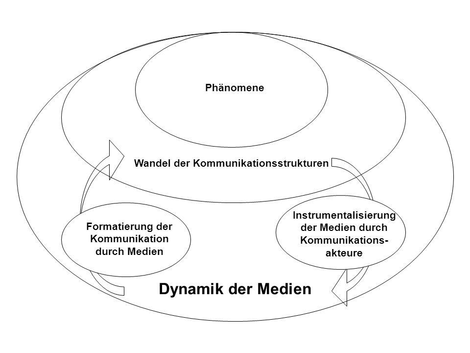 Phänomene Wandel der Kommunikationsstrukturen Dynamik der Medien Sozio-kultureller Wandel Mediatisierung … Verwissenschaft- lichung Ökonomisierung GlobalisierungIndividuali- sierung Technisierung