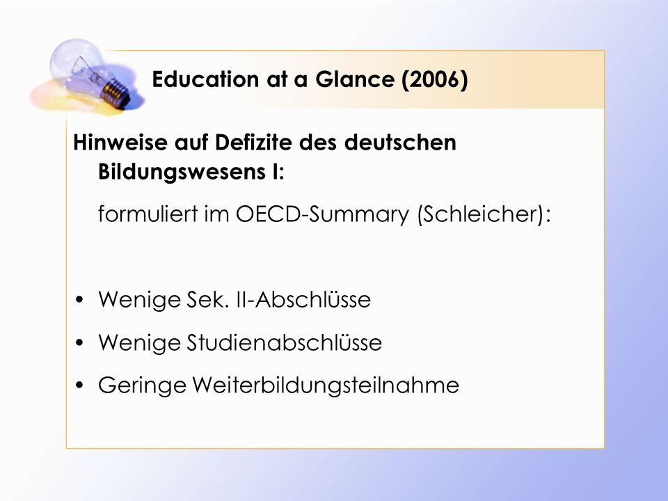Education at a Glance (2006) Hinweise auf deutsche Probleme II: Hohe Einkommensunterschiede Frauen- Männer Niedrige Bildungsausgaben (5,3% am BIP, OECD Ø : 5,9%) Lange Studienzeiten Teure Kindergartengebühren Unflexible Lehrerbesoldung