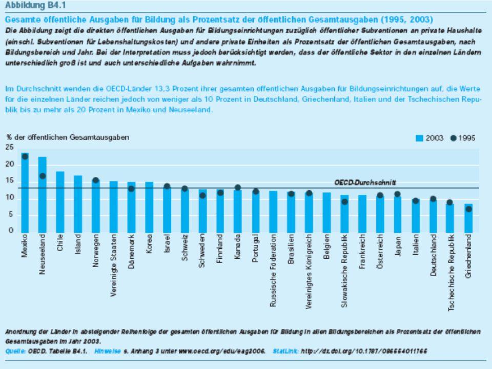 bmbf und KMK stellen klar: Einkommensunterschiede Frauen- Männer beziehen sich auf Jahreseinkommen – nicht auf Stundenlohn.