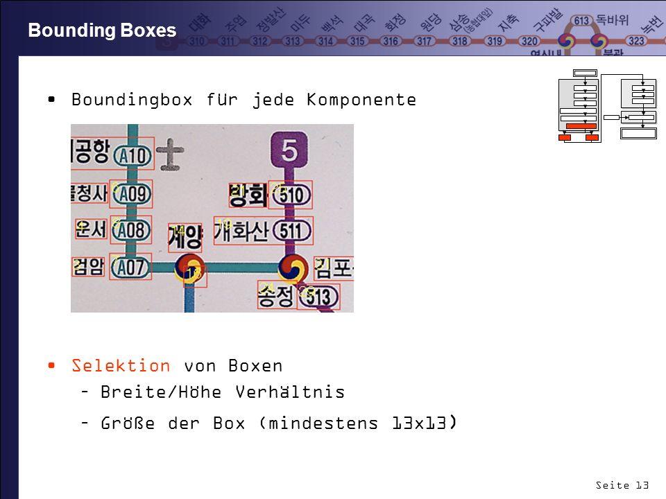 Seite 13 Bounding Boxes Boundingbox für jede Komponente Selektion von Boxen –Breite/Höhe Verhältnis –Größe der Box (mindestens 13x13 )