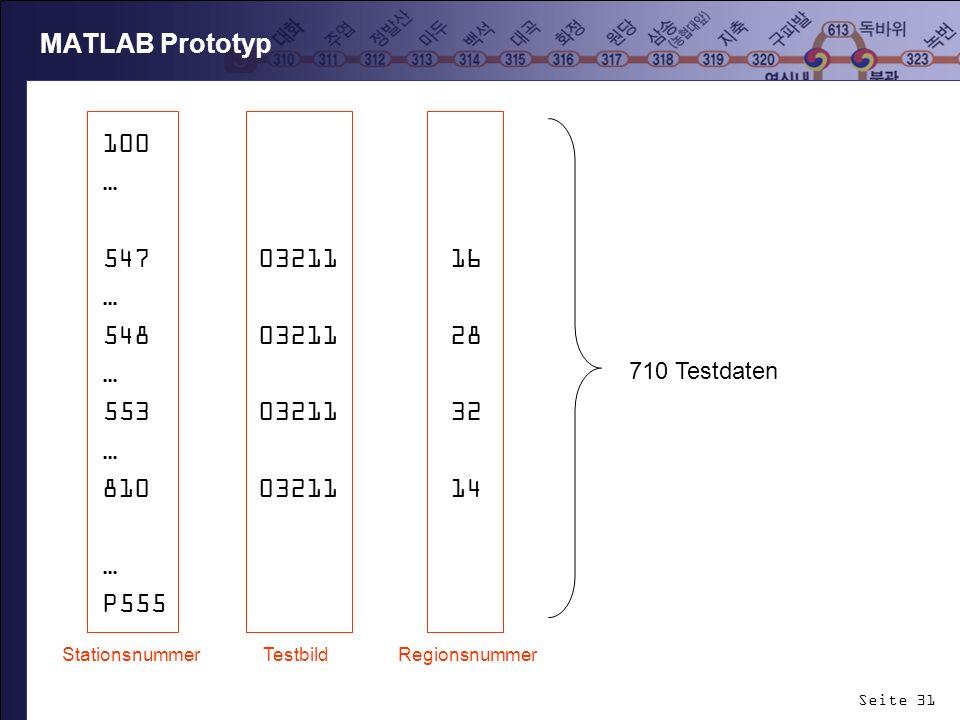 Seite 31 MATLAB Prototyp 100 … 5470321116 … 5480321128 … 5530321132 … 8100321114 … P555 710 Testdaten StationsnummerTestbildRegionsnummer