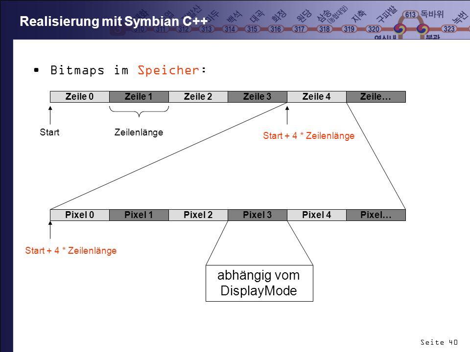 Seite 40 Bitmaps im Speicher: Realisierung mit Symbian C++ Zeile 0 Start Zeile 1Zeile 2Zeile 3Zeile 4Zeile… Zeilenlänge Start + 4 * Zeilenlänge Pixel