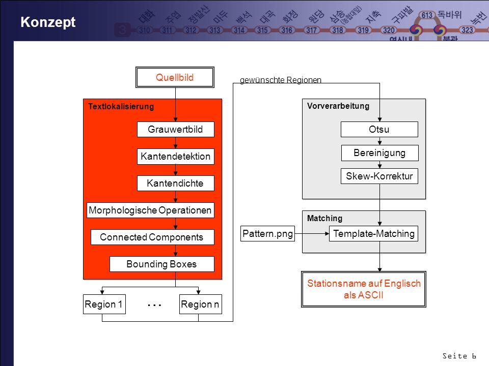 Seite 6 Konzept Vorverarbeitung Textlokalisierung Grauwertbild Kantendetektion Kantendichte Skew-Korrektur Otsu Matching Template-Matching Pattern.png