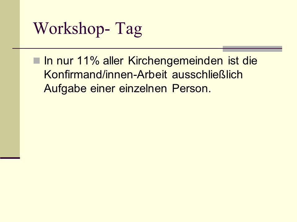 Workshop- Tag In nur 11% aller Kirchengemeinden ist die Konfirmand/innen-Arbeit ausschließlich Aufgabe einer einzelnen Person.