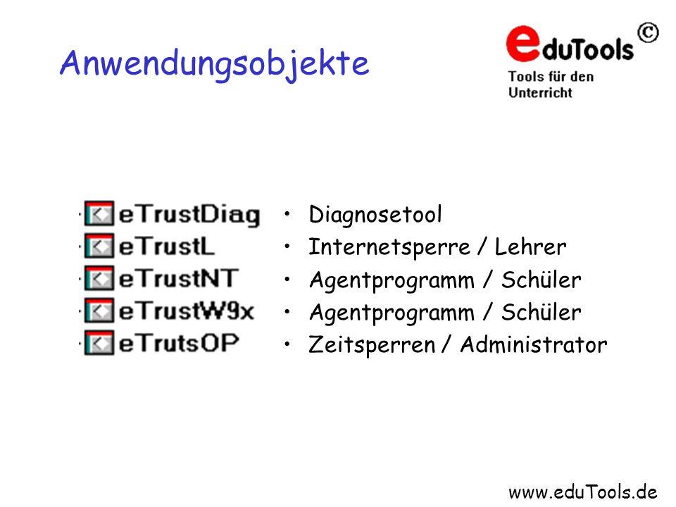 www.eduTools.de Anwendungsobjekte Diagnosetool Internetsperre / Lehrer Agentprogramm / Schüler Zeitsperren / Administrator