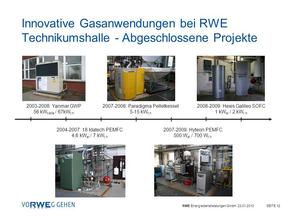 RWE Energiedienstleistungen GmbH 23.01.2013SEITE 12 Innovative Gasanwendungen bei RWE Technikumshalle - Abgeschlossene Projekte 2004-2007: 18 Idatech