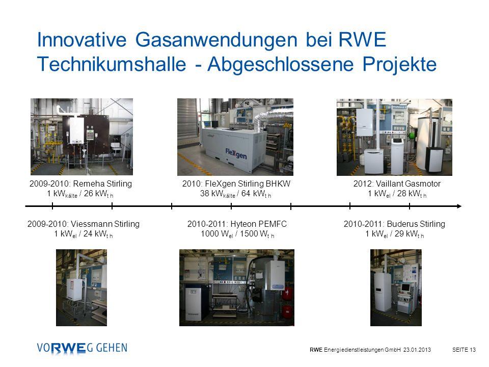 RWE Energiedienstleistungen GmbH 23.01.2013SEITE 13 Innovative Gasanwendungen bei RWE Technikumshalle - Abgeschlossene Projekte 2009-2010: Viessmann S