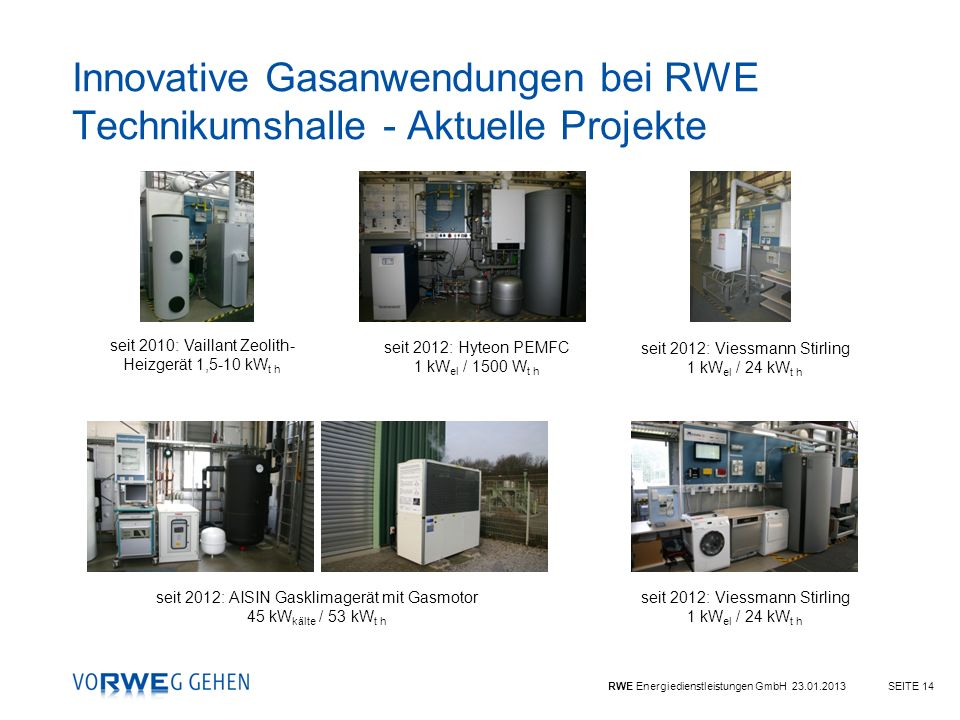 RWE Energiedienstleistungen GmbH 23.01.2013SEITE 14 Innovative Gasanwendungen bei RWE Technikumshalle - Aktuelle Projekte seit 2012: Hyteon PEMFC 1 kW