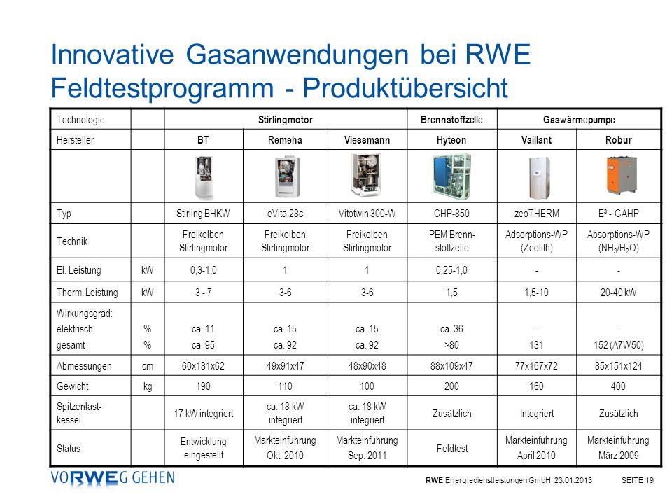 RWE Energiedienstleistungen GmbH 23.01.2013SEITE 19 Innovative Gasanwendungen bei RWE Feldtestprogramm - Produktübersicht Technologie StirlingmotorBre