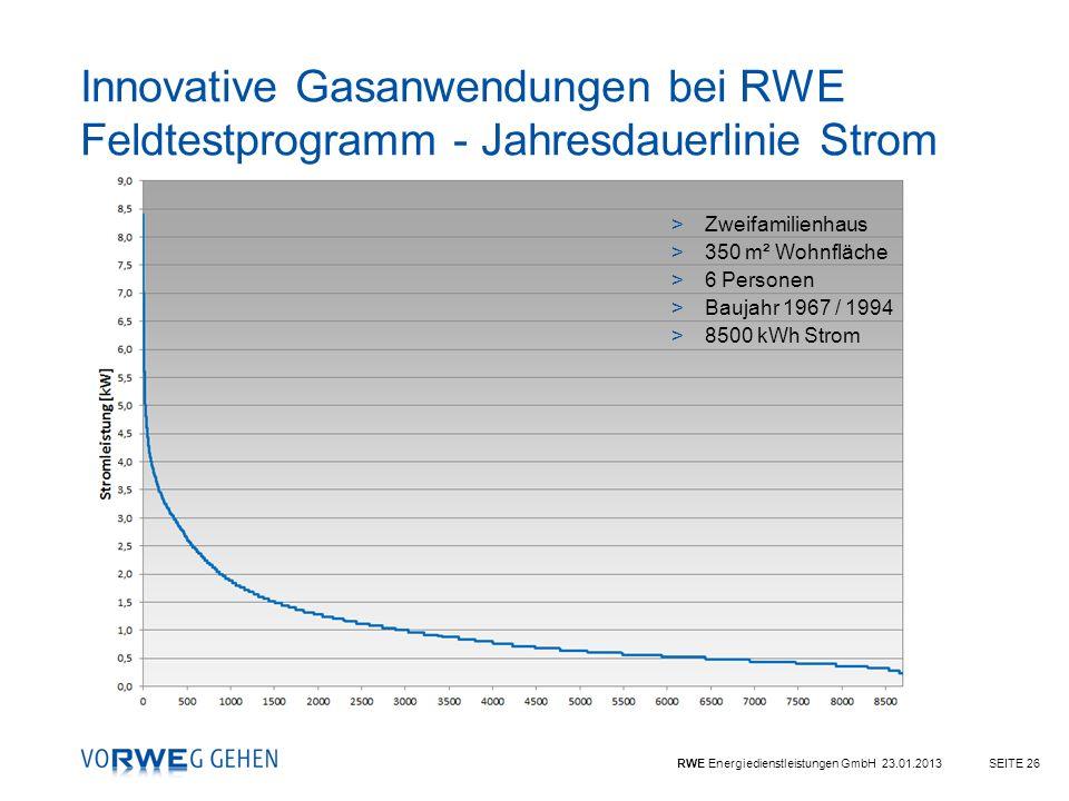 RWE Energiedienstleistungen GmbH 23.01.2013SEITE 26 Innovative Gasanwendungen bei RWE Feldtestprogramm - Jahresdauerlinie Strom >Zweifamilienhaus >350