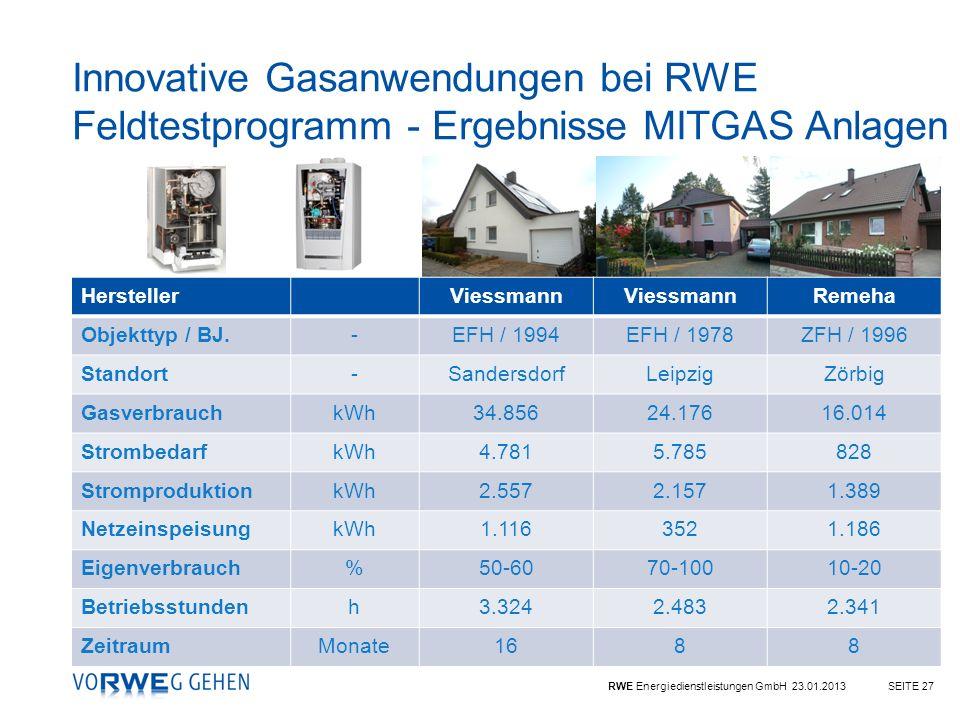 RWE Energiedienstleistungen GmbH 23.01.2013SEITE 27 Feldtestergebnisse Stirlingheizgeräte Reme ha HerstellerViessmann Remeha Objekttyp / BJ.-EFH / 199
