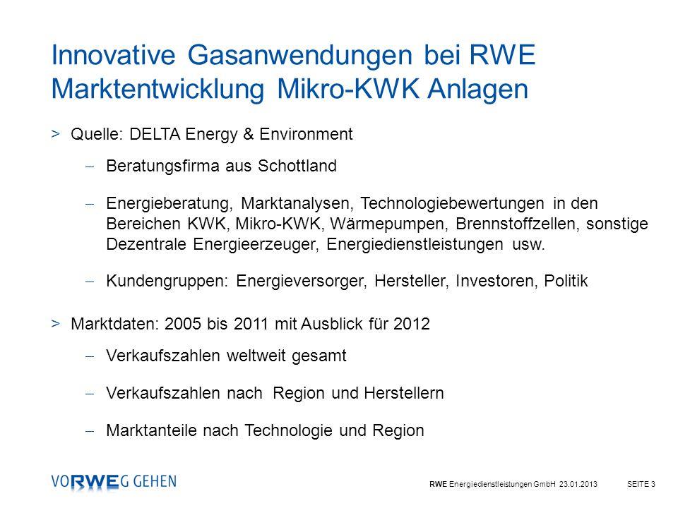 RWE Energiedienstleistungen GmbH 23.01.2013SEITE 3 Innovative Gasanwendungen bei RWE Marktentwicklung Mikro-KWK Anlagen >Quelle: DELTA Energy & Enviro
