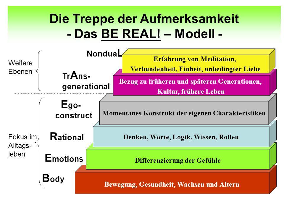 B ody E motions R ational E go- construct Tr A ns- generational Nondua L Die Treppe der Aufmerksamkeit - Das BE REAL.