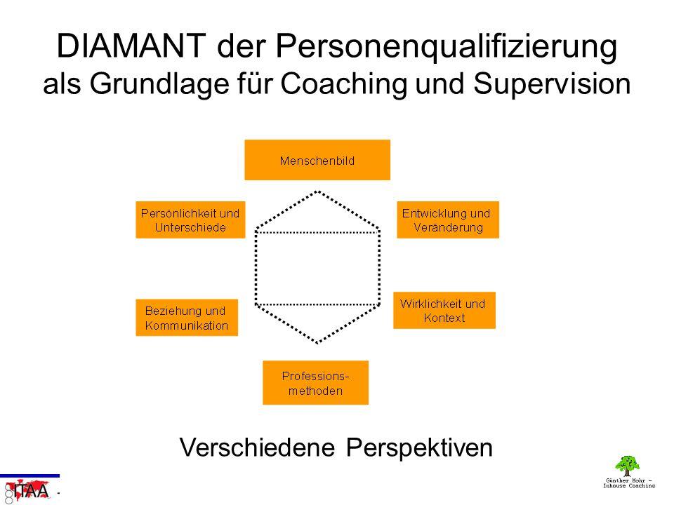 Ein Steuerungsmodell: Selbstverantwortlichkeit -Aufmerksamkeit -Flexibilität -Beziehungsfähigkeit Menschenbild Zweites Steuerungsmodell: Psycholog.