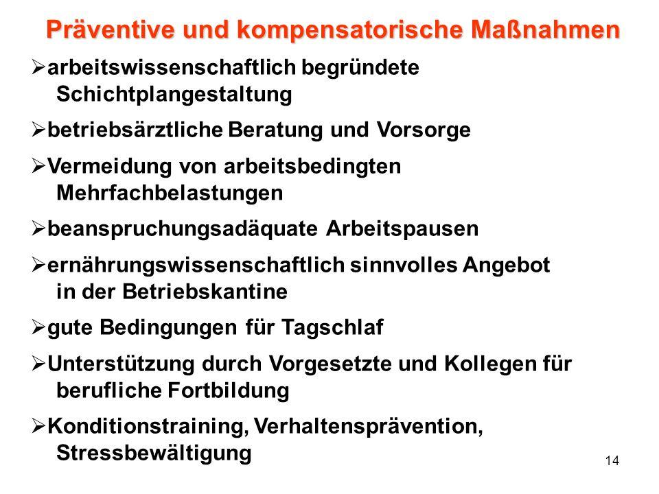 14 Präventive und kompensatorische Maßnahmen arbeitswissenschaftlich begründete Schichtplangestaltung betriebsärztliche Beratung und Vorsorge Vermeidu