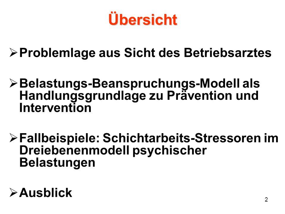 2 Übersicht Problemlage aus Sicht des Betriebsarztes Belastungs-Beanspruchungs-Modell als Handlungsgrundlage zu Prävention und Intervention Fallbeispi
