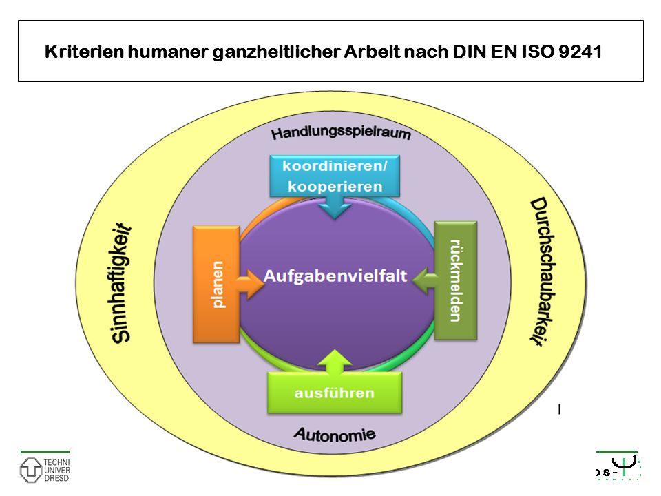 17 Professur für Arbeits- und Organisationspsychologie Kriterien humaner ganzheitlicher Arbeit nach DIN EN ISO 9241