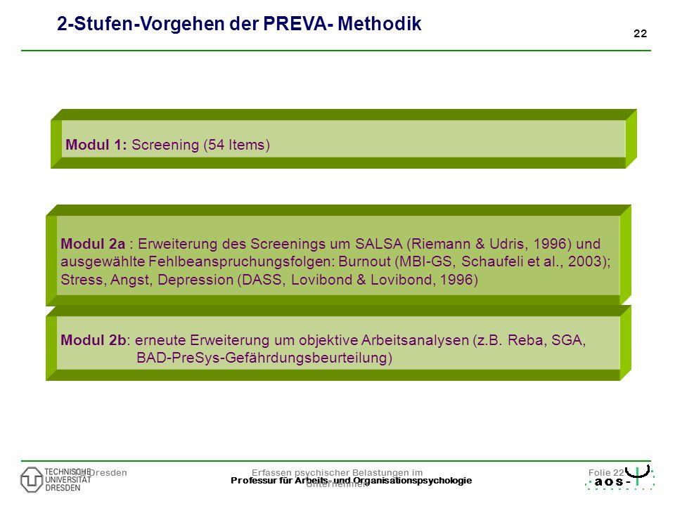 22 Professur für Arbeits- und Organisationspsychologie TU DresdenErfassen psychischer Belastungen im Unternehmen Folie 22 Modul 1: Screening (54 Items