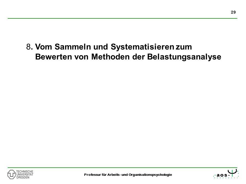 29 Professur für Arbeits- und Organisationspsychologie 8. Vom Sammeln und Systematisieren zum Bewerten von Methoden der Belastungsanalyse