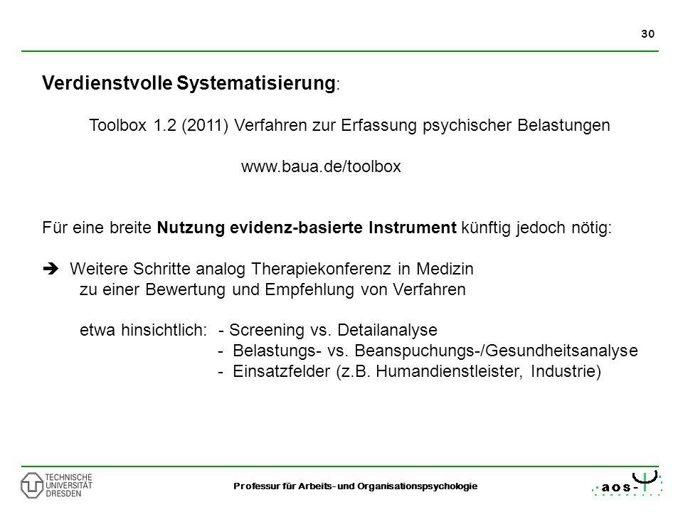 30 Professur für Arbeits- und Organisationspsychologie Verdienstvolle Systematisierung : Toolbox 1.2 (2011) Verfahren zur Erfassung psychischer Belast