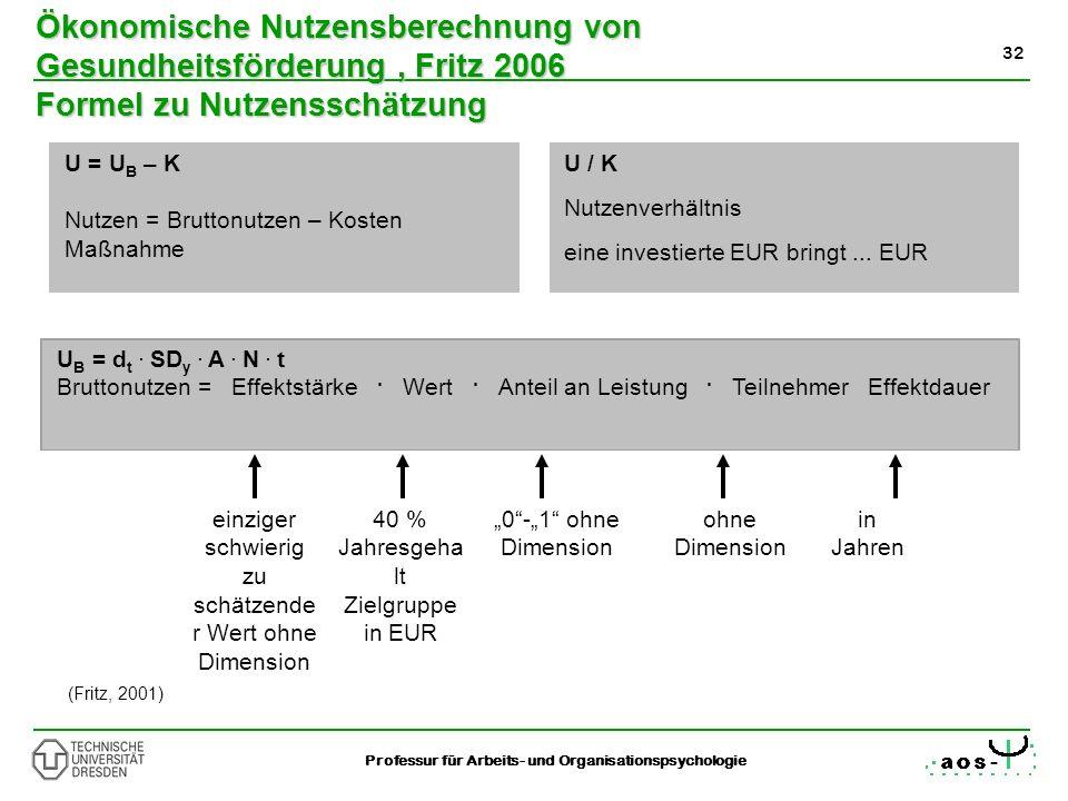 32 Professur für Arbeits- und Organisationspsychologie Ökonomische Nutzensberechnung von Gesundheitsförderung, Fritz 2006 Formel zu Nutzensschätzung (