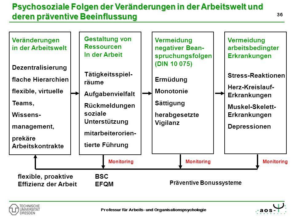 36 Professur für Arbeits- und Organisationspsychologie Psychosoziale Folgen der Veränderungen in der Arbeitswelt und deren präventive Beeinflussung Mo