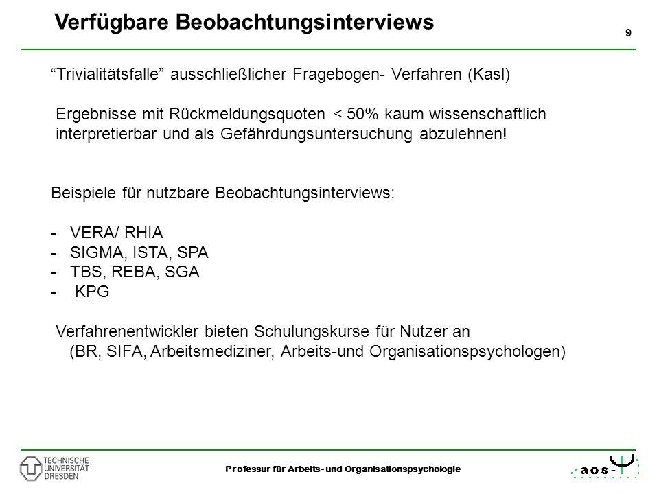 9 Professur für Arbeits- und Organisationspsychologie Trivialitätsfalle ausschließlicher Fragebogen- Verfahren (Kasl) Ergebnisse mit Rückmeldungsquote