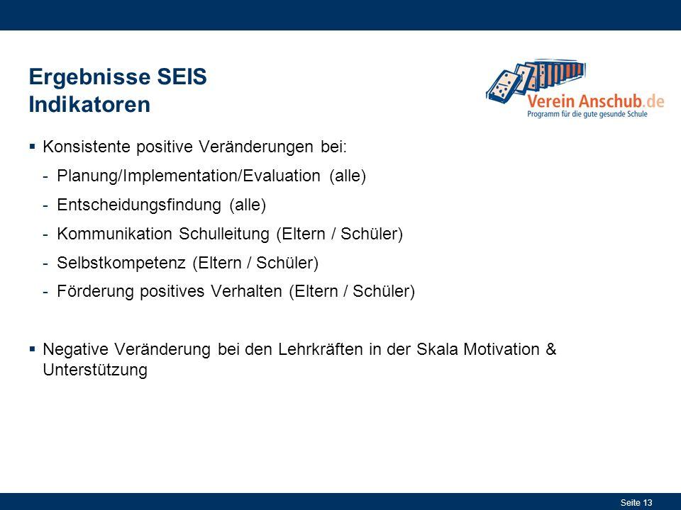 Seite 13 Ergebnisse SEIS Indikatoren Konsistente positive Veränderungen bei: -Planung/Implementation/Evaluation (alle) -Entscheidungsfindung (alle) -K