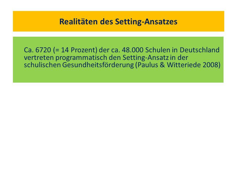 Realitäten des Setting-Ansatzes Ca. 6720 (= 14 Prozent) der ca. 48.000 Schulen in Deutschland vertreten programmatisch den Setting-Ansatz in der schul