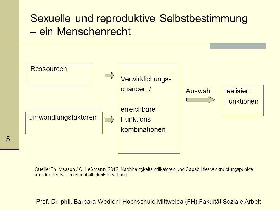 Sexuelle und reproduktive Selbstbestimmung – ein Menschenrecht Ressourcen Prof.