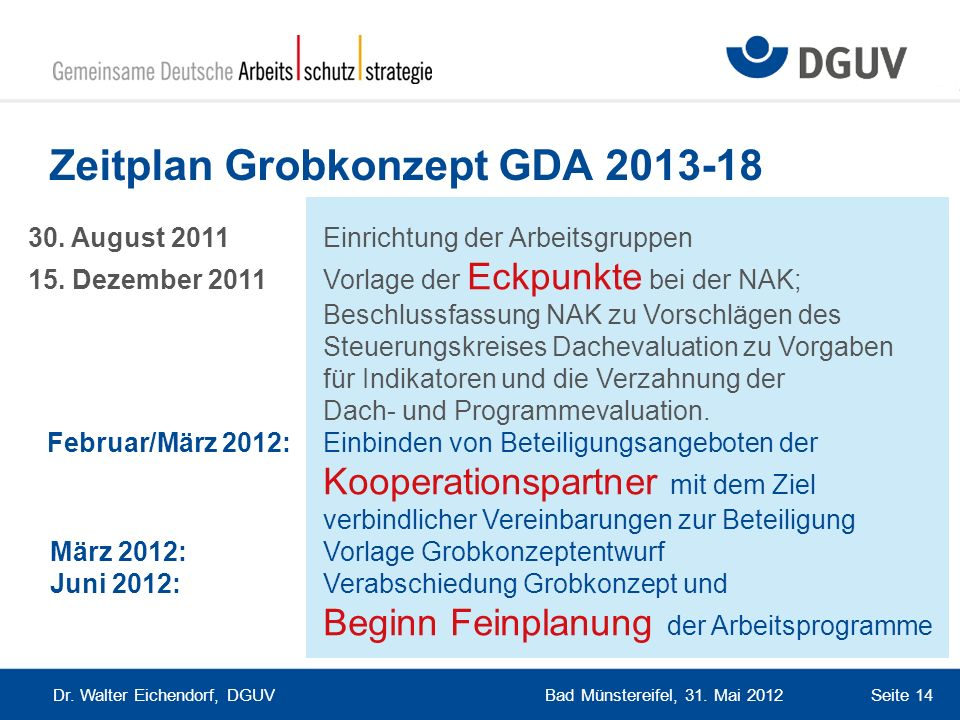Bad Münstereifel, 31. Mai 2012 Dr. Walter Eichendorf, DGUV Seite 14 Zeitplan Grobkonzept GDA 2013-18 30. August 2011 Einrichtung der Arbeitsgruppen 15