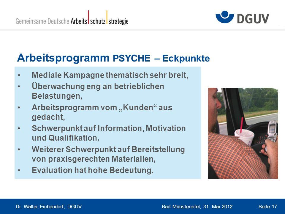 Bad Münstereifel, 31. Mai 2012 Dr. Walter Eichendorf, DGUV Seite 17 Mediale Kampagne thematisch sehr breit, Überwachung eng an betrieblichen Belastung