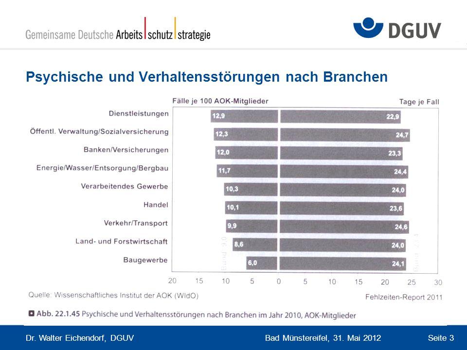 Bad Münstereifel, 31. Mai 2012 Dr. Walter Eichendorf, DGUV Seite 3 Psychische und Verhaltensstörungen nach Branchen