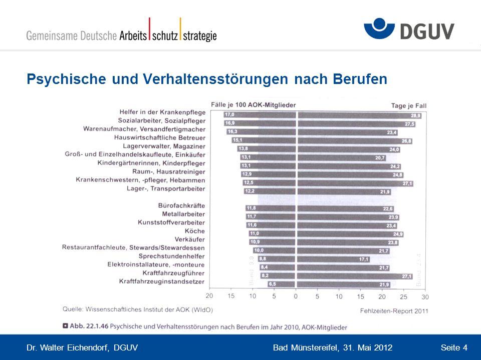 Bad Münstereifel, 31. Mai 2012 Dr. Walter Eichendorf, DGUV Seite 4 Psychische und Verhaltensstörungen nach Berufen