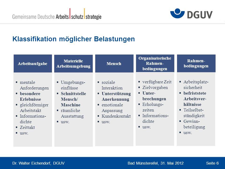 Bad Münstereifel, 31. Mai 2012 Dr. Walter Eichendorf, DGUV Seite 6 Arbeitsaufgabe Materielle Arbeitsumgebung Mensch mentale Anforderungen besondere Er