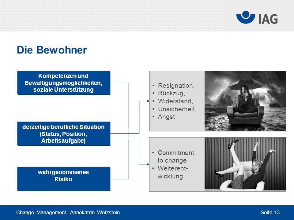 Change Management, Annekatrin Wetzstein Seite 13 Die Bewohner Commitment to change Weiterent- wicklung Resignation, Rückzug, Widerstand, Unsicherheit,