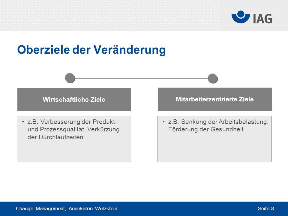 Change Management, Annekatrin Wetzstein Seite 8 Oberziele der Veränderung Mitarbeiterzentrierte Ziele Wirtschaftliche Ziele z.B. Verbesserung der Prod