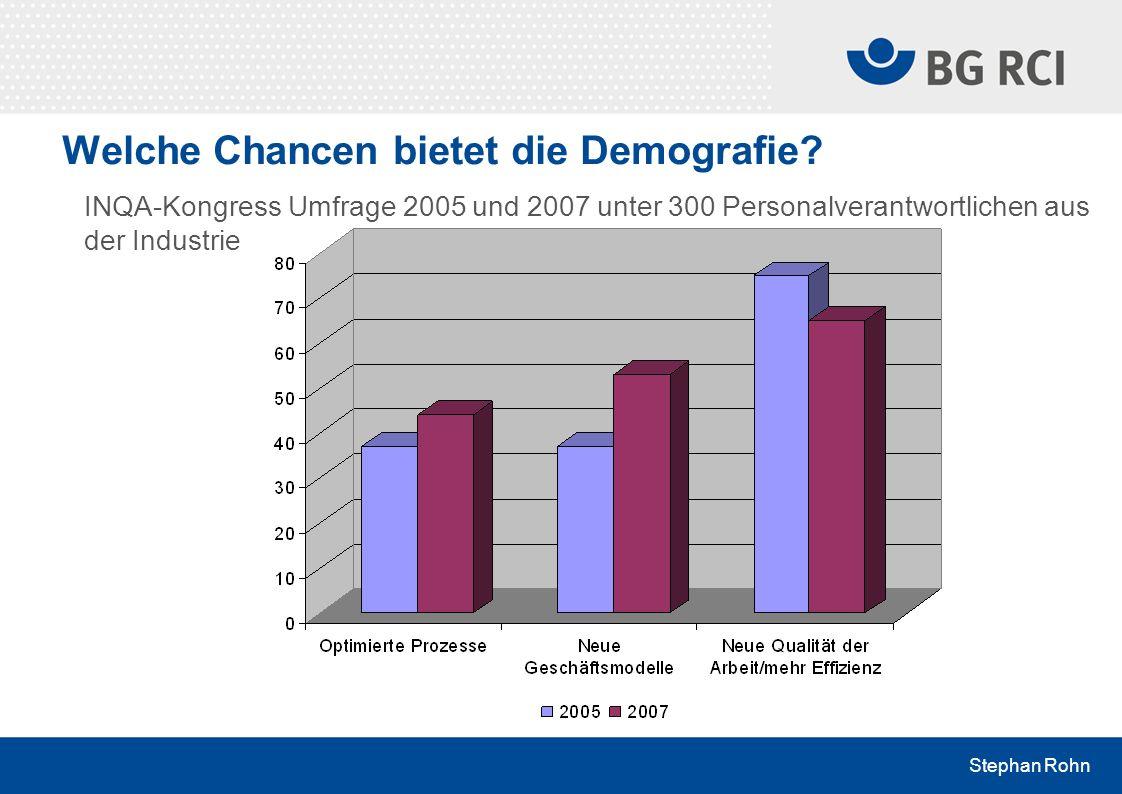 Stephan Rohn Welche Chancen bietet die Demografie? INQA-Kongress Umfrage 2005 und 2007 unter 300 Personalverantwortlichen aus der Industrie