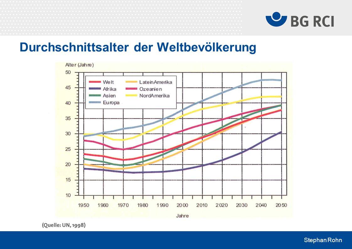Stephan Rohn Durchschnittsalter der Weltbevölkerung