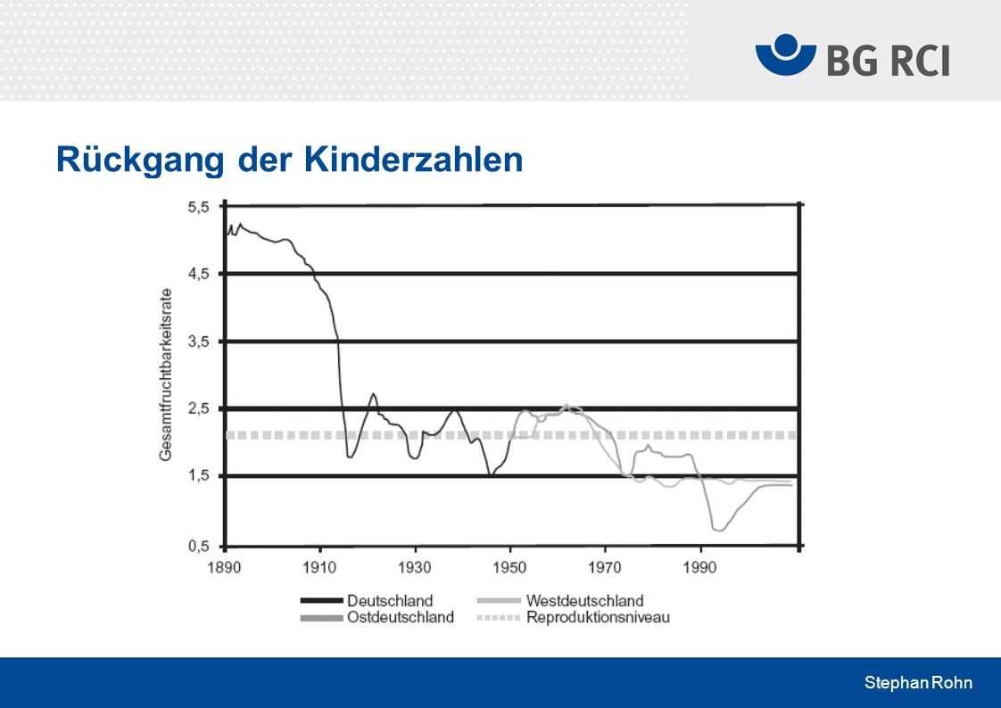 Stephan Rohn Rückgang der Kinderzahlen