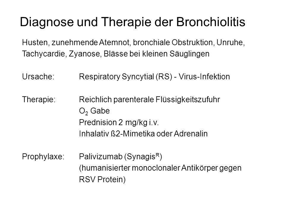 Diagnose und Therapie der Bronchiolitis Husten, zunehmende Atemnot, bronchiale Obstruktion, Unruhe, Tachycardie, Zyanose, Blässe bei kleinen Säuglinge