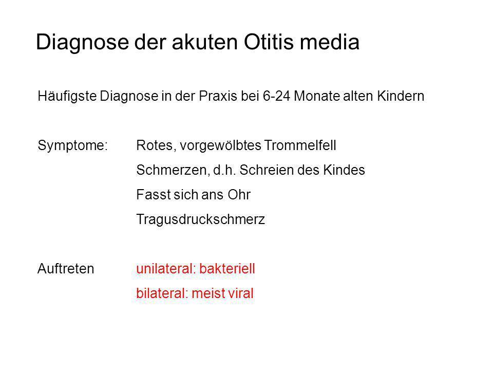 Diagnose der akuten Otitis media Häufigste Diagnose in der Praxis bei 6-24 Monate alten Kindern Symptome: Rotes, vorgewölbtes Trommelfell Schmerzen, d