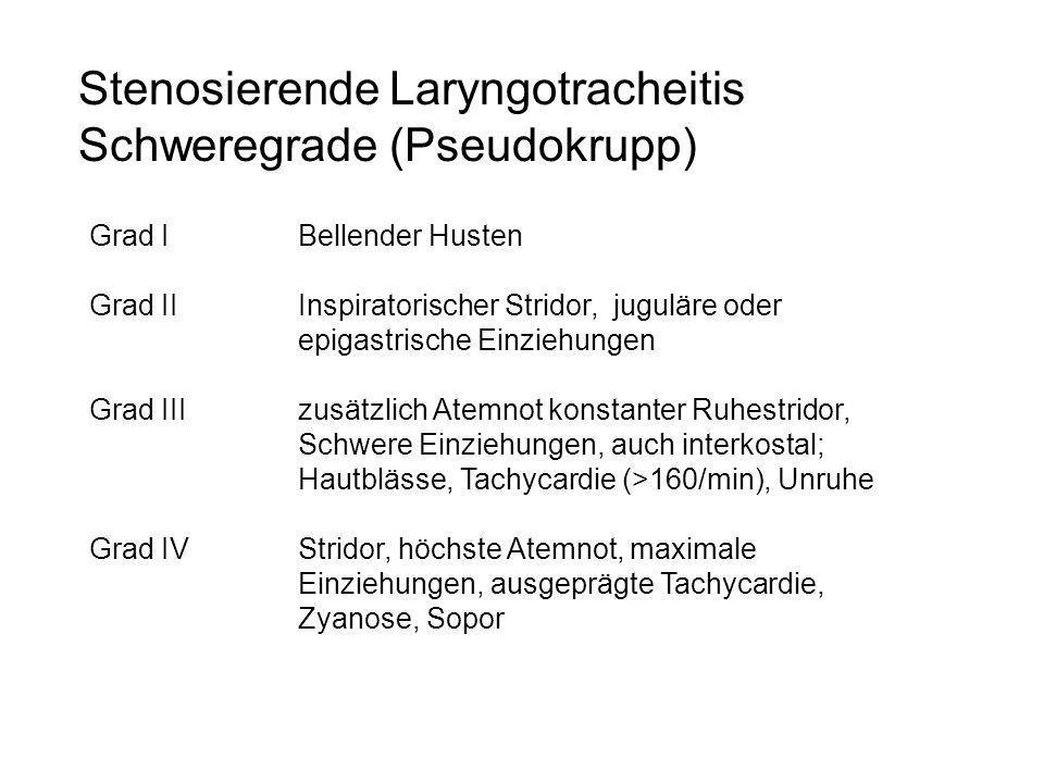 Stenosierende Laryngotracheitis Schweregrade (Pseudokrupp) Grad I Bellender Husten Grad IIInspiratorischer Stridor, juguläre oder epigastrische Einzie