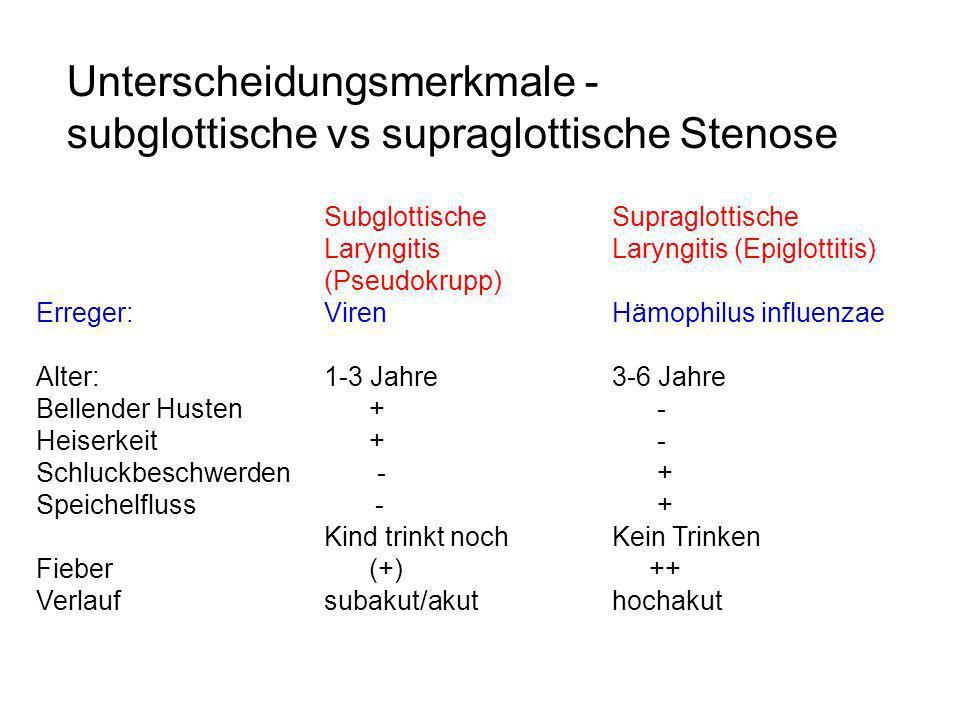 Unterscheidungsmerkmale - subglottische vs supraglottische Stenose Subglottische Supraglottische Laryngitis Laryngitis (Epiglottitis) (Pseudokrupp) Er