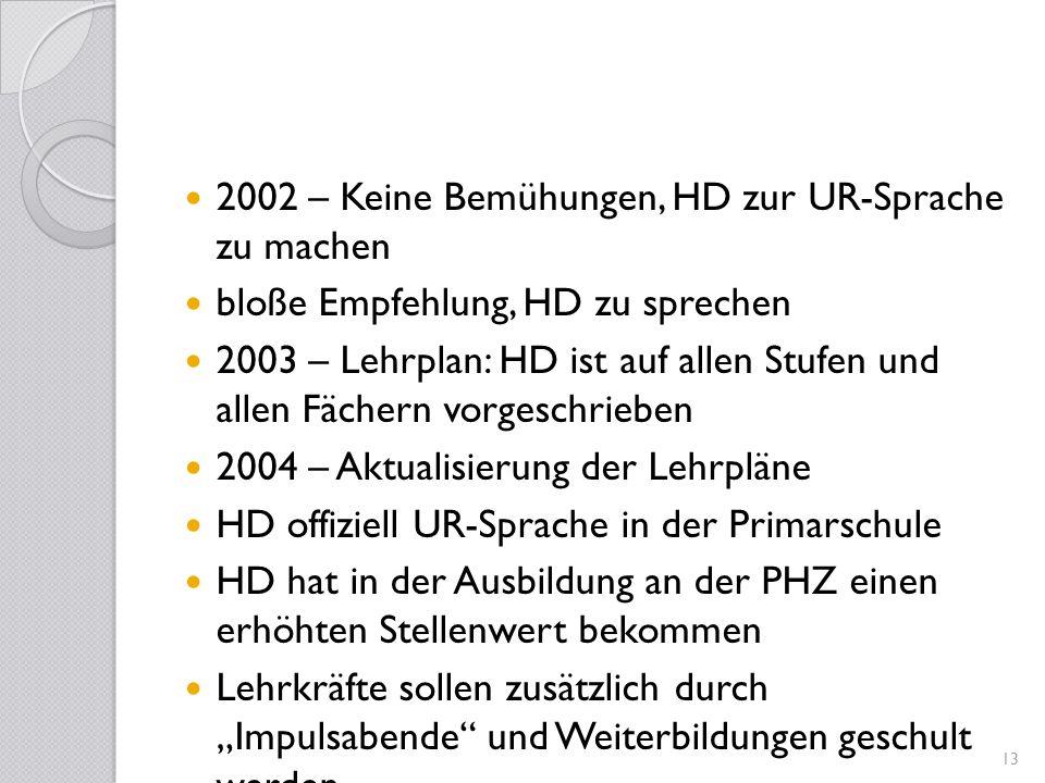 2002 – Keine Bemühungen, HD zur UR-Sprache zu machen bloße Empfehlung, HD zu sprechen 2003 – Lehrplan: HD ist auf allen Stufen und allen Fächern vorge