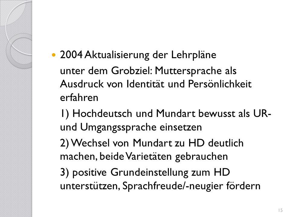2004 Aktualisierung der Lehrpläne unter dem Grobziel: Muttersprache als Ausdruck von Identität und Persönlichkeit erfahren 1) Hochdeutsch und Mundart
