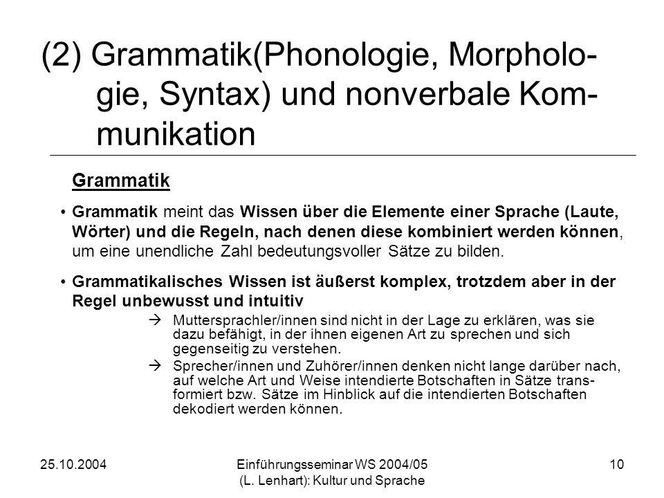 25.10.2004Einführungsseminar WS 2004/05 (L. Lenhart): Kultur und Sprache 10 (2) Grammatik(Phonologie, Morpholo- gie, Syntax) und nonverbale Kom- munik