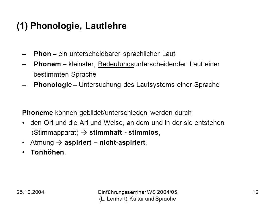 25.10.2004Einführungsseminar WS 2004/05 (L. Lenhart): Kultur und Sprache 12 (1) Phonologie, Lautlehre – Phon – ein unterscheidbarer sprachlicher Laut