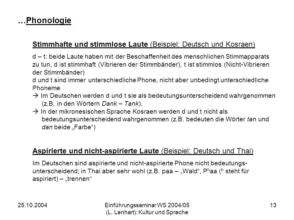 25.10.2004Einführungsseminar WS 2004/05 (L. Lenhart): Kultur und Sprache 13 …Phonologie Stimmhafte und stimmlose Laute (Beispiel: Deutsch und Kosraen)